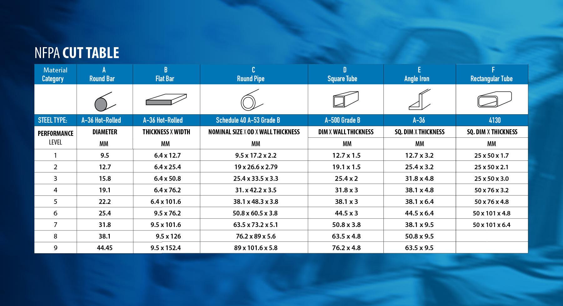 NFPAchart-1.jpg#asset:10680